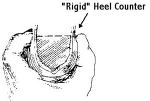 rigid heel counter