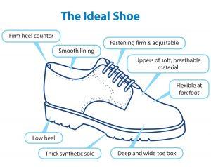 falls shoe